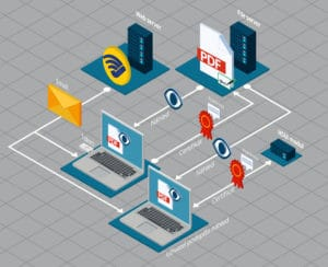 Infografika workflow RemoteSign